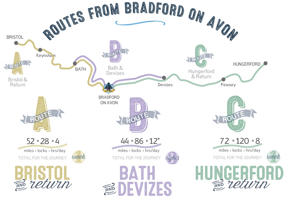 kennet and avon canal map